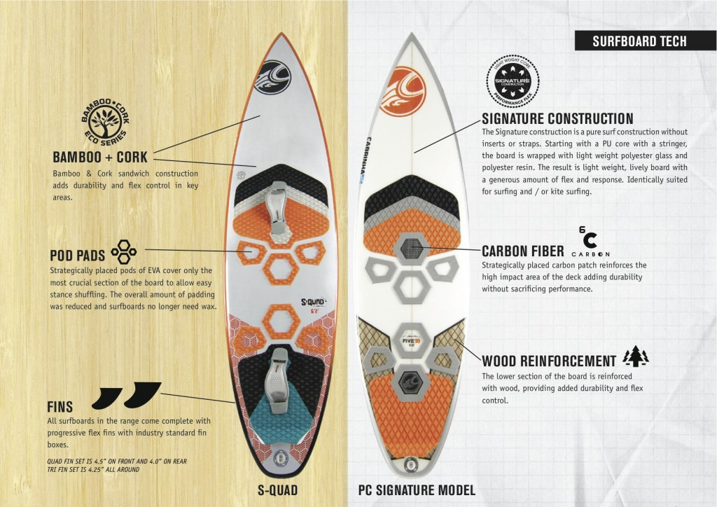 Cabrinha Surfboards 2014 page 8